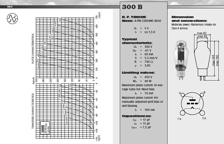 Vacuum Blower Data Sheet : B vacuum tube