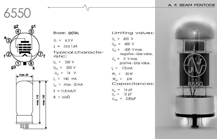 Vacuum Blower Data Sheet : Vacuum tube